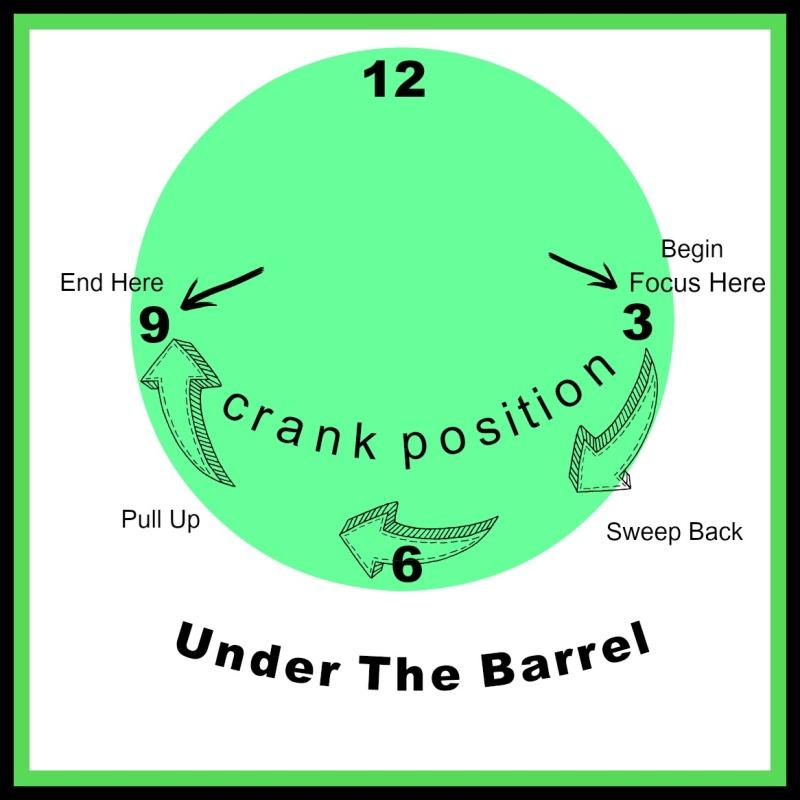 Under The Barrel